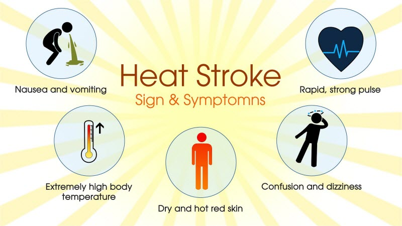 Signs and Symptoms of Heatstroke